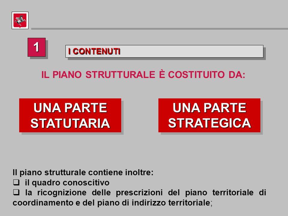 I CONTENUTI 11 11 UNA PARTE STATUTARIA UNA PARTE STRATEGICA Il piano strutturale contiene inoltre: il quadro conoscitivo la ricognizione delle prescrizioni del piano territoriale di coordinamento e del piano di indirizzo territoriale; IL PIANO STRUTTURALE È COSTITUITO DA: