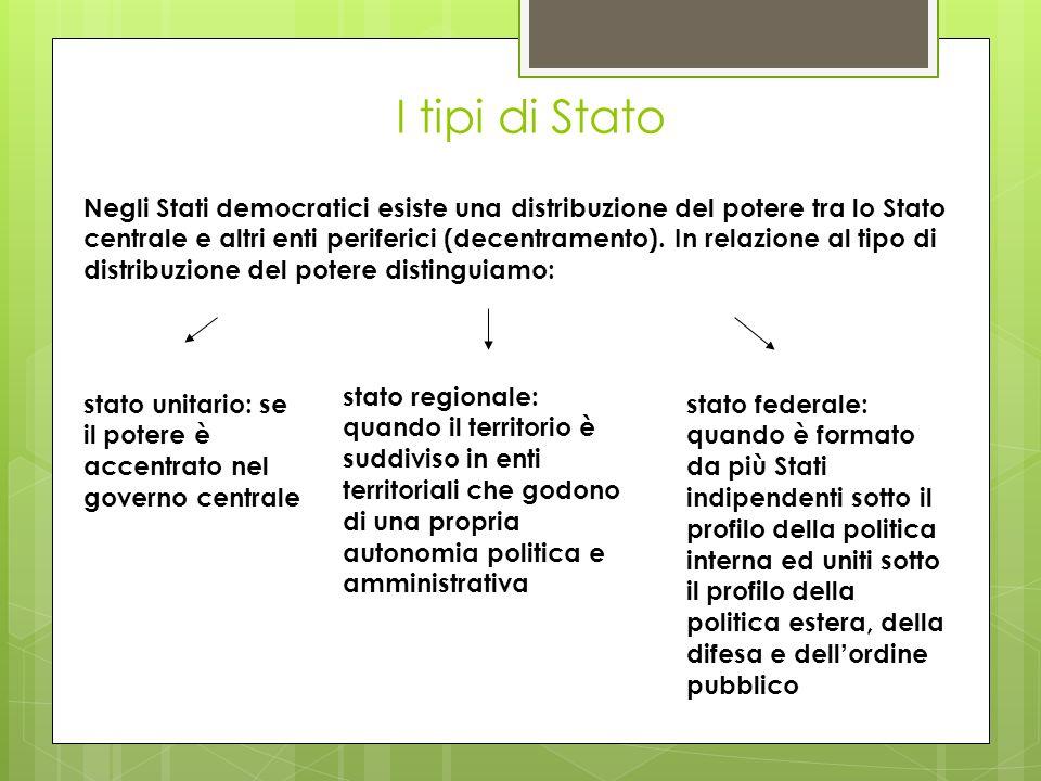 I tipi di Stato Negli Stati democratici esiste una distribuzione del potere tra lo Stato centrale e altri enti periferici (decentramento). In relazion