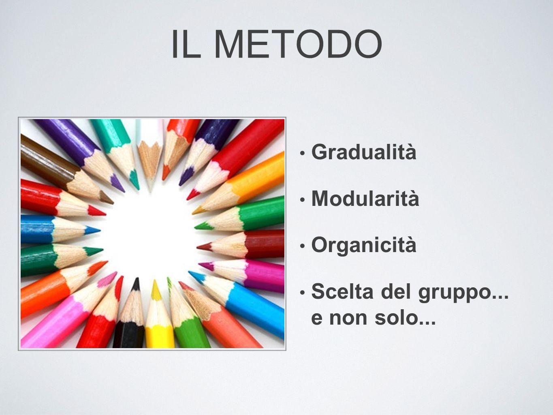 IL METODO Gradualità Modularità Organicità Scelta del gruppo... e non solo...