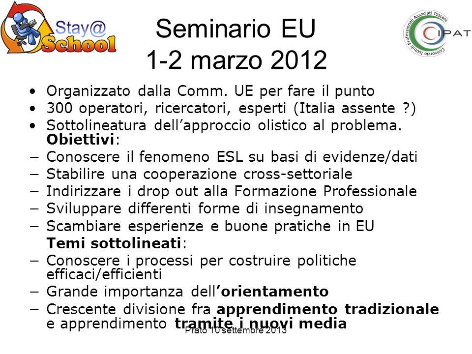 Prato 10 settembre 2013 Seminario EU 1-2 marzo 2012 Organizzato dalla Comm. UE per fare il punto 300 operatori, ricercatori, esperti (Italia assente ?