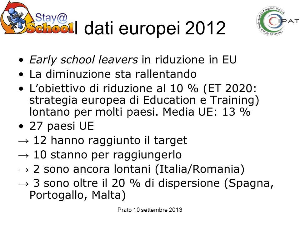 Prato 10 settembre 2013 I dati europei 2012 Early school leavers in riduzione in EU La diminuzione sta rallentando Lobiettivo di riduzione al 10 % (ET