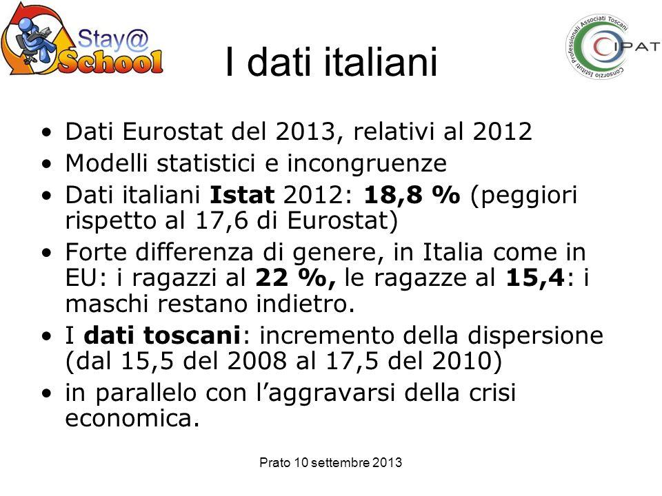 Prato 10 settembre 2013 I dati italiani Dati Eurostat del 2013, relativi al 2012 Modelli statistici e incongruenze Dati italiani Istat 2012: 18,8 % (p
