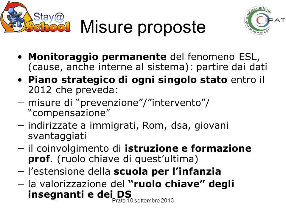 Prato 10 settembre 2013 Misure proposte Monitoraggio permanente del fenomeno ESL, (cause, anche interne al sistema): partire dai dati Piano strategico