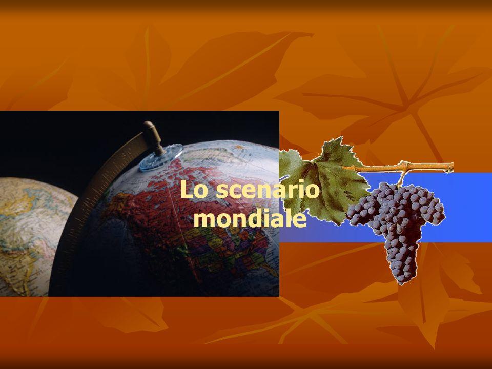 Lo scenario nazionale Import vino italiano 2004 Per categorie di prodotto % valore 249,5 milioni di Fonte: INEA (2004)