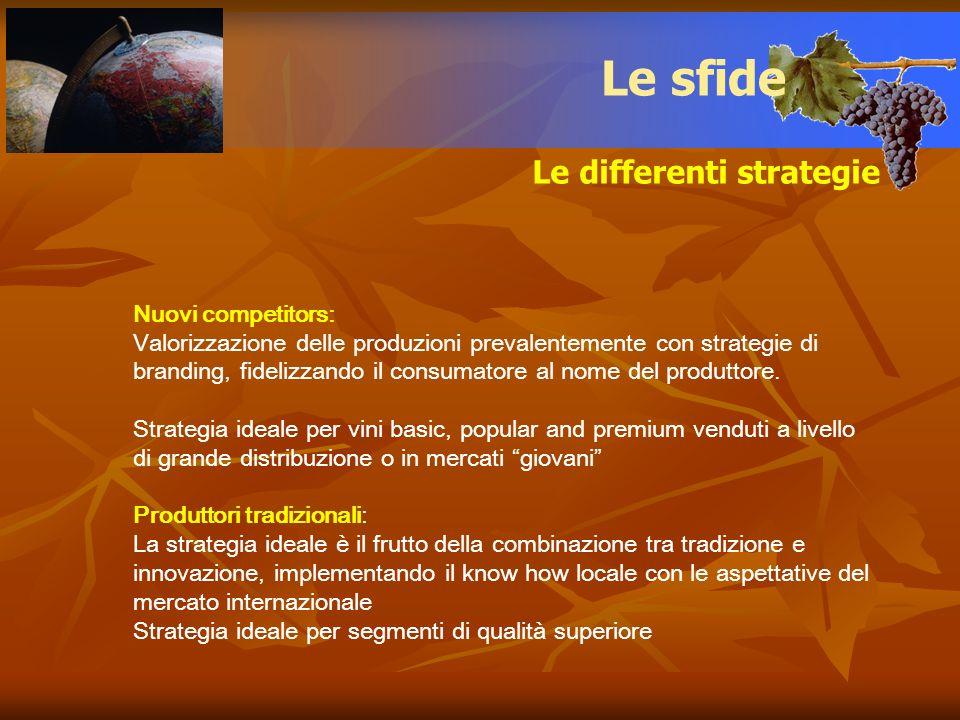 Le differenti strategie Le sfide Nuovi competitors: Valorizzazione delle produzioni prevalentemente con strategie di branding, fidelizzando il consuma
