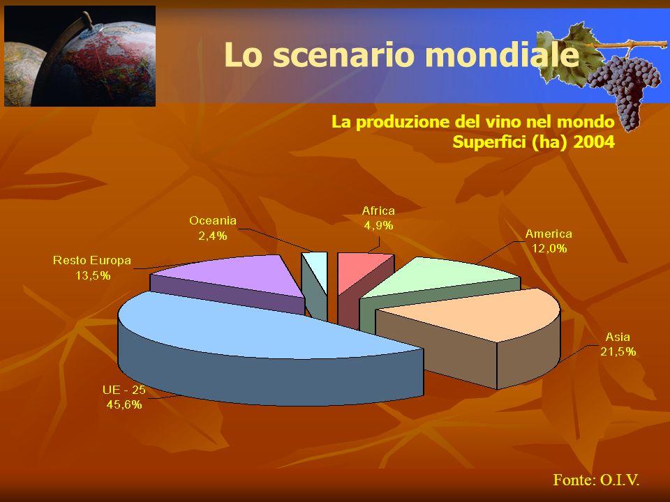 Fonte: O.I.V. La produzione del vino nel mondo Superfici (ha) 2004