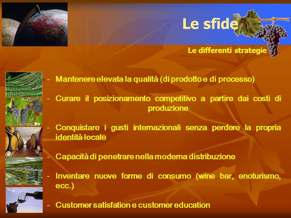 Le differenti strategie Le sfide -Mantenere elevata la qualità (di prodotto e di processo) -Curare il posizionamento competitivo a partire dai costi d