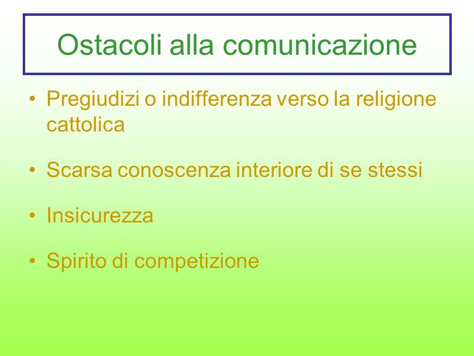 Ostacoli alla comunicazione Pregiudizi o indifferenza verso la religione cattolica Scarsa conoscenza interiore di se stessi Insicurezza Spirito di competizione