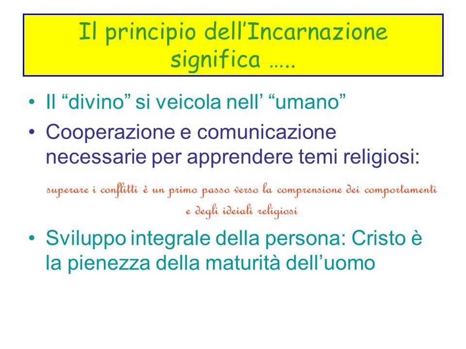 Il principio dellIncarnazione significa …..