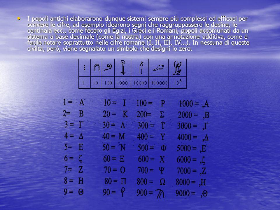 I popoli antichi elaborarono dunque sistemi sempre più complessi ed efficaci per scrivere le cifre, ad esempio idearono segni che raggruppassero le decine, le centinaia ecc., come fecero gli Egizi, i Greci e i Romani, popoli accomunati da un sistema a base decimale (come la nostra) con una annotazione additiva, come è facile notare soprattutto nelle cifre romane (I, II, III, IV...).