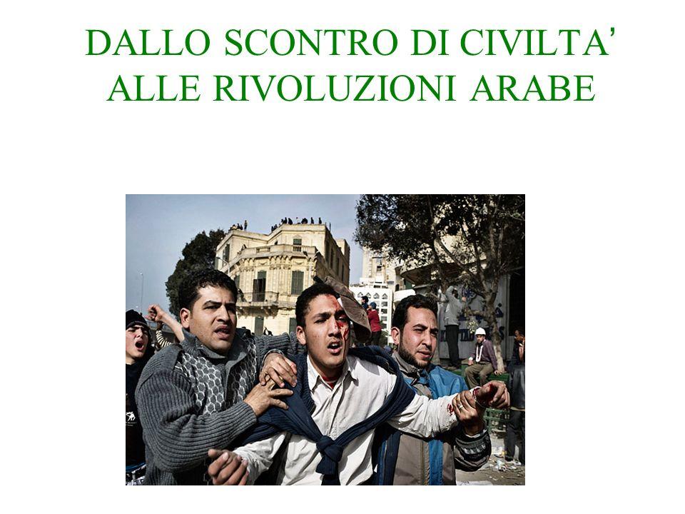 DALLO SCONTRO DI CIVILTA ALLE RIVOLUZIONI ARABE
