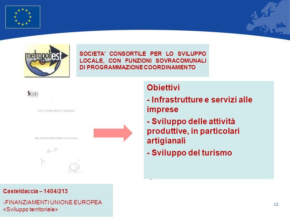 12 Unione Europea Politica regionale – Occupazione, affari sociali e inclusione Obiettivi - Infrastrutture e servizi alle imprese - Sviluppo delle attività produttive, in particolari artigianali - Sviluppo del turismo.