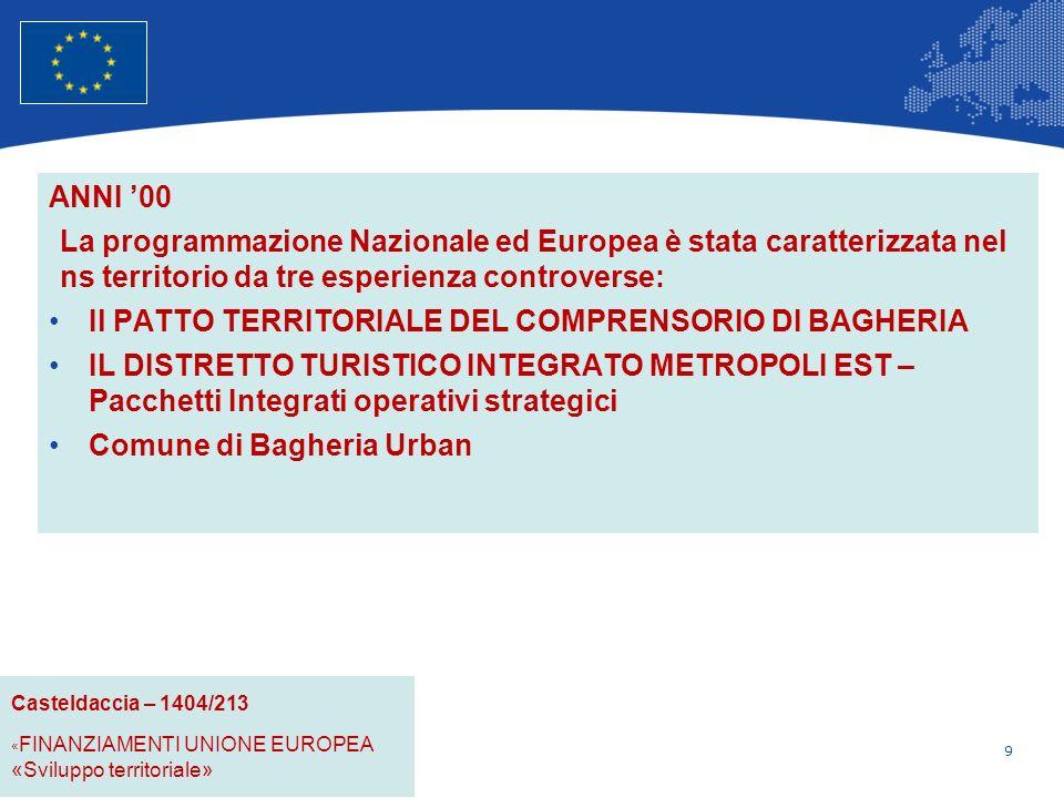 10 Unione Europea Politica regionale – Occupazione, affari sociali e inclusione ANNI 00 Per la gestione di questi piani viene fondata la società Consortile Metropoli est composta da 13 comuni dellarea Metropolitana e sub Metropolita di Palermo.