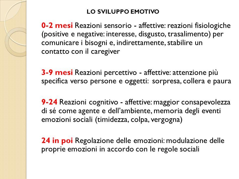 0-2 mesi Reazioni sensorio - affettive: reazioni fisiologiche (positive e negative: interesse, disgusto, trasalimento) per comunicare i bisogni e, ind