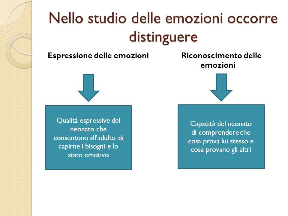 Nello studio delle emozioni occorre distinguere Espressione delle emozioni Riconoscimento delle emozioni Qualità espressive del neonato che consentono