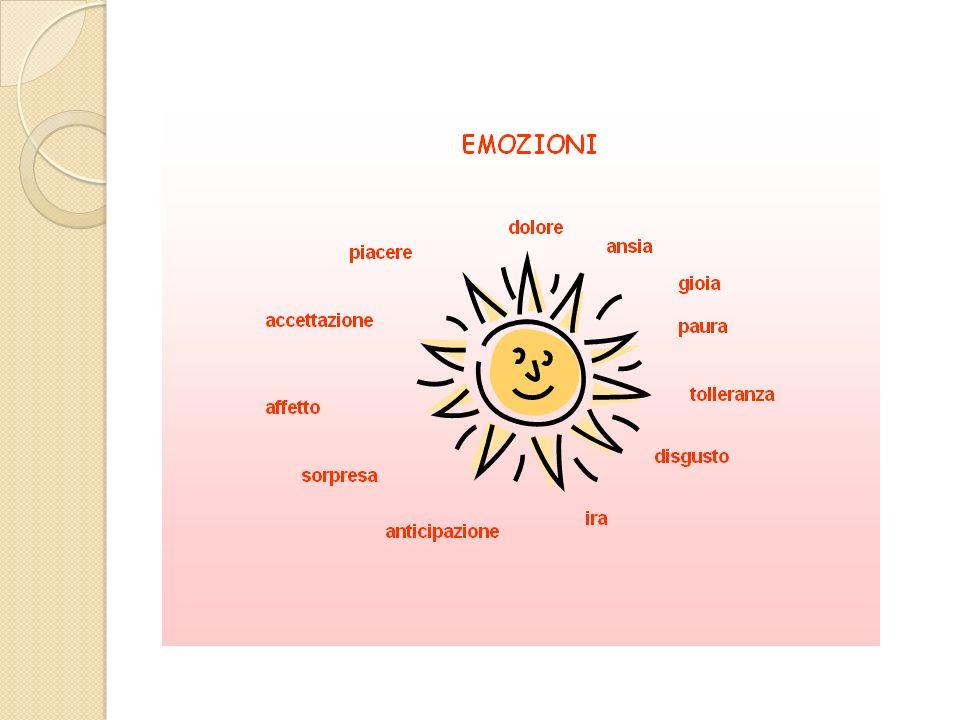 Lo sviluppo emotivo non può secondo le nuove teorie svincolarsi dallo sviluppo sociale e cognitivo Le emozioni possono cominciare a manifestarsi fin dalla nascita ed è la qualità della relazione tra il bambino e chi si prende cura di lui a far sì che la loro espressione si articoli in pensiero armonico