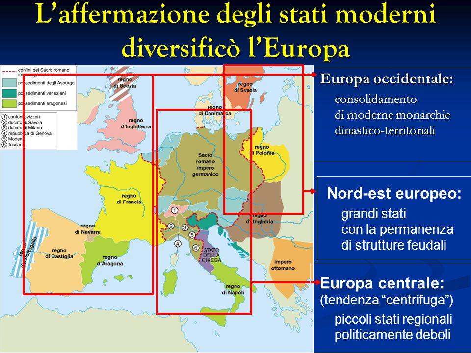 Laffermazione degli stati moderni diversificò lEuropa Europa occidentale: consolidamento di moderne monarchie dinastico-territoriali Nord-est europeo: