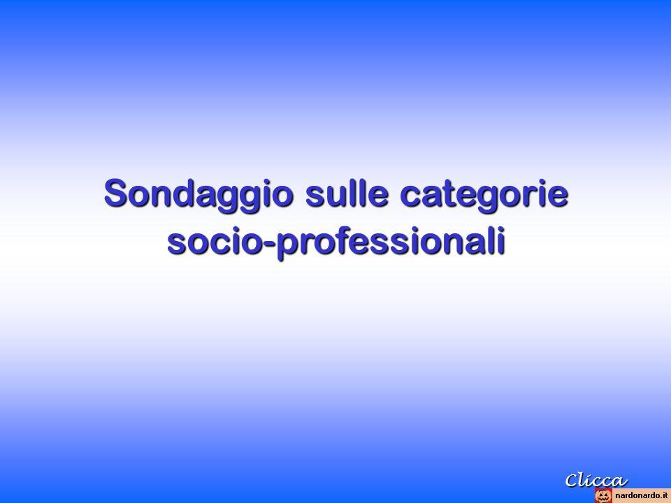 Sondaggio sulle categorie socio-professionali Clicca