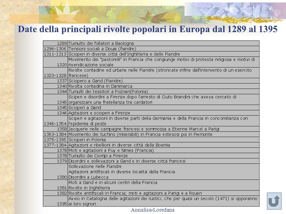 Annalisa-Loredana Date della principali rivolte popolari in Europa dal 1289 al 1395