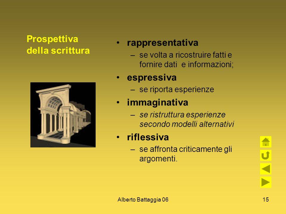 Alberto Battaggia 0615 Prospettiva della scrittura rappresentativa –se volta a ricostruire fatti e fornire dati e informazioni; espressiva –se riporta