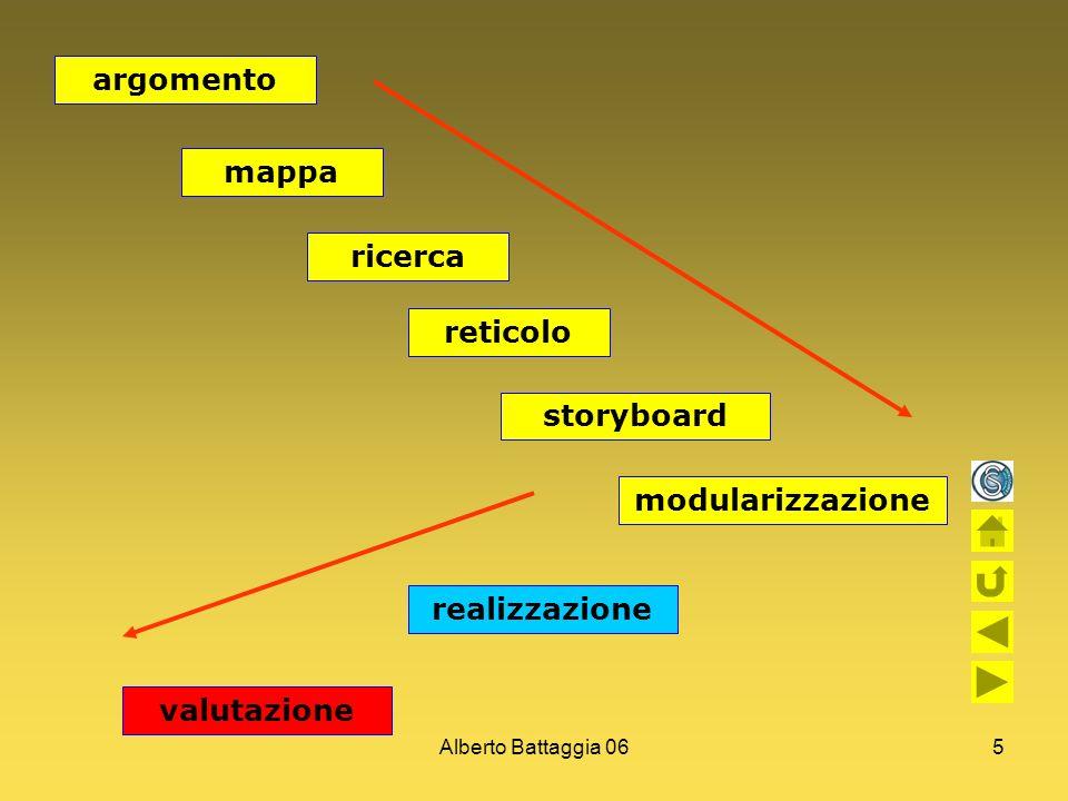 Alberto Battaggia 065 argomento mappa ricerca reticolo modularizzazione storyboard realizzazione valutazione