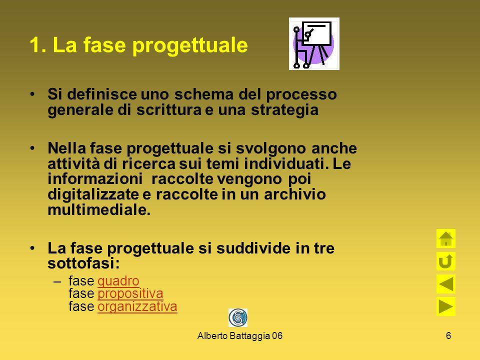 Alberto Battaggia 066 1. La fase progettuale Si definisce uno schema del processo generale di scrittura e una strategia Nella fase progettuale si svol