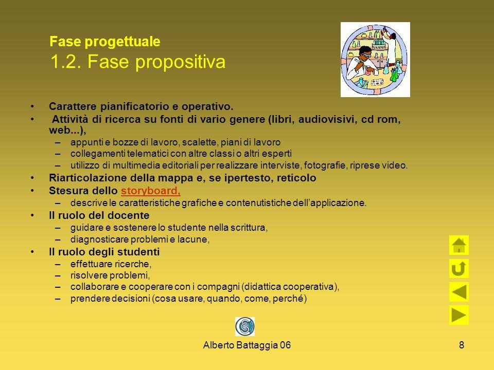 Alberto Battaggia 068 Fase progettuale 1.2. Fase propositiva Carattere pianificatorio e operativo. Attività di ricerca su fonti di vario genere (libri