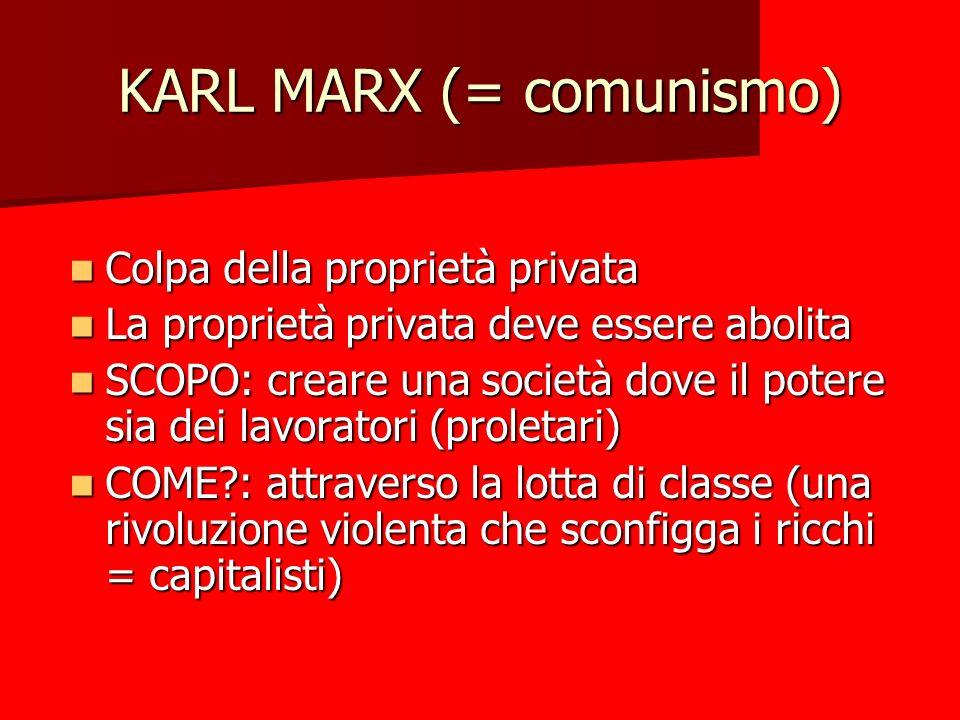 KARL MARX (= comunismo) Colpa della proprietà privata Colpa della proprietà privata La proprietà privata deve essere abolita La proprietà privata deve