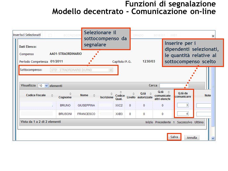 Selezionare il sottocompenso da segnalare Inserire per i dipendenti selezionati, le quantità relative al sottocompenso scelto Funzioni di segnalazione Modello decentrato - Comunicazione on-line