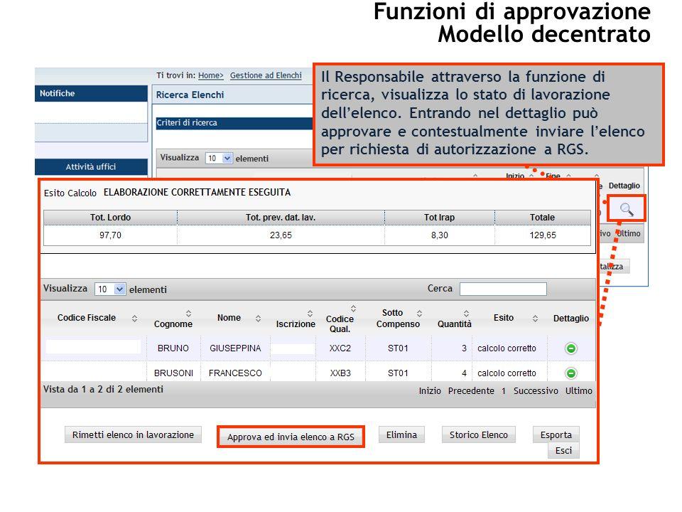Funzioni di approvazione Modello decentrato Il Responsabile attraverso la funzione di ricerca, visualizza lo stato di lavorazione dellelenco.