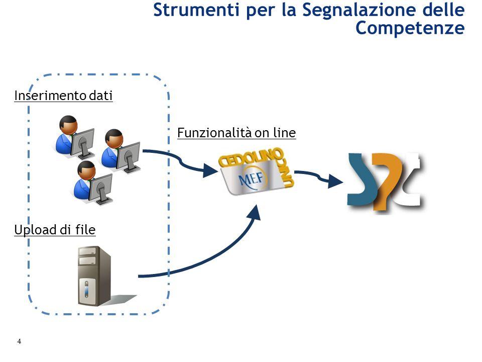 Strumenti per la Segnalazione delle Competenze Upload di file Inserimento dati Funzionalità on line 4