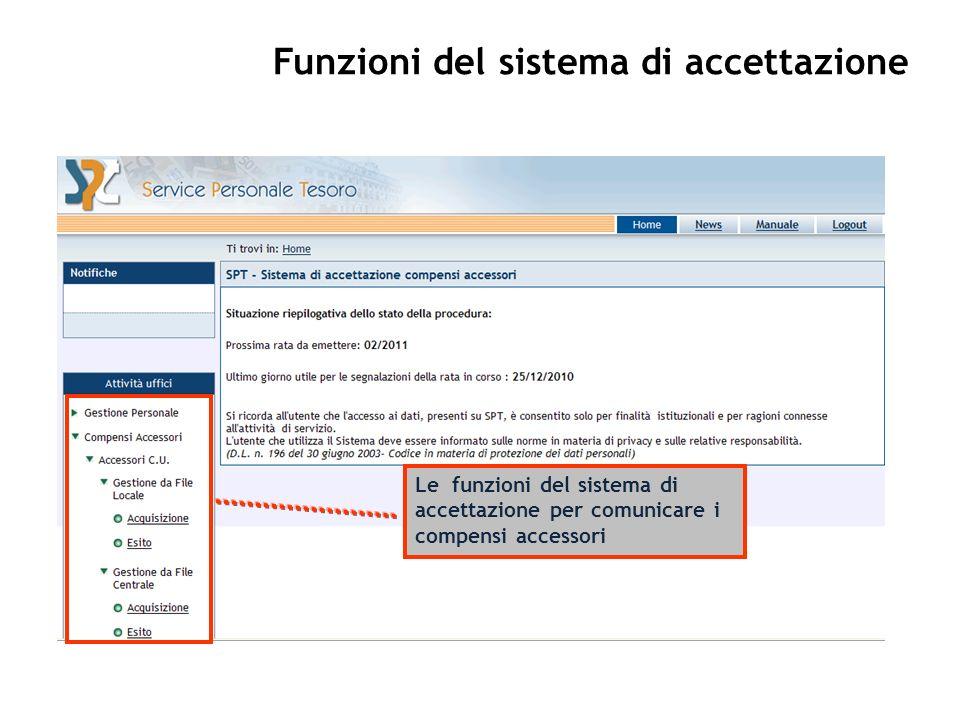Funzioni del sistema di accettazione Le funzioni del sistema di accettazione per comunicare i compensi accessori