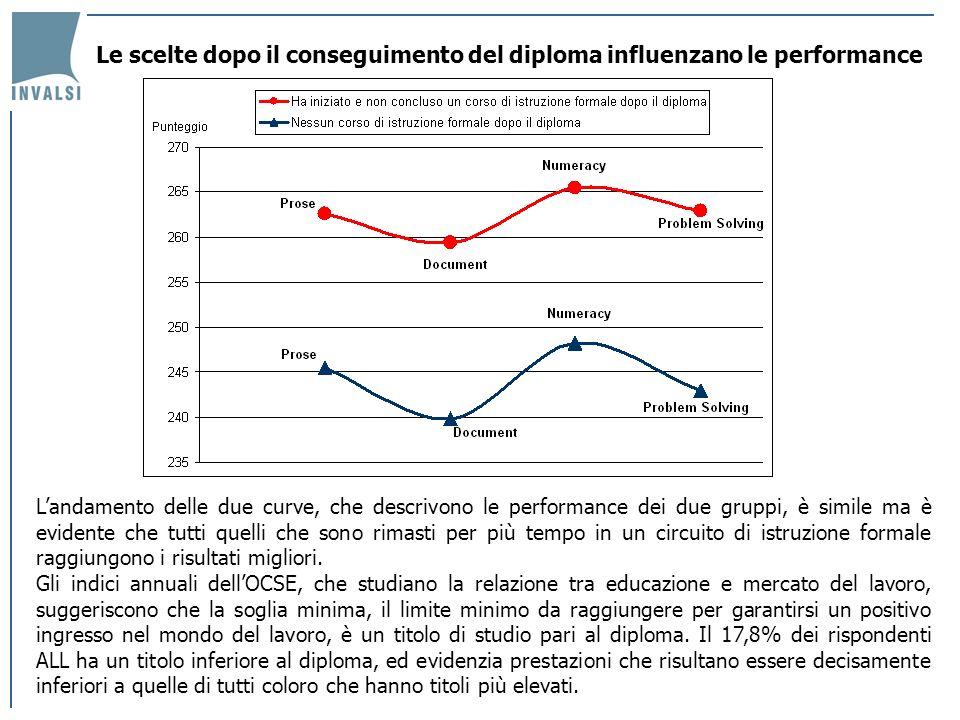 Le scelte dopo il conseguimento del diploma influenzano le performance Landamento delle due curve, che descrivono le performance dei due gruppi, è sim