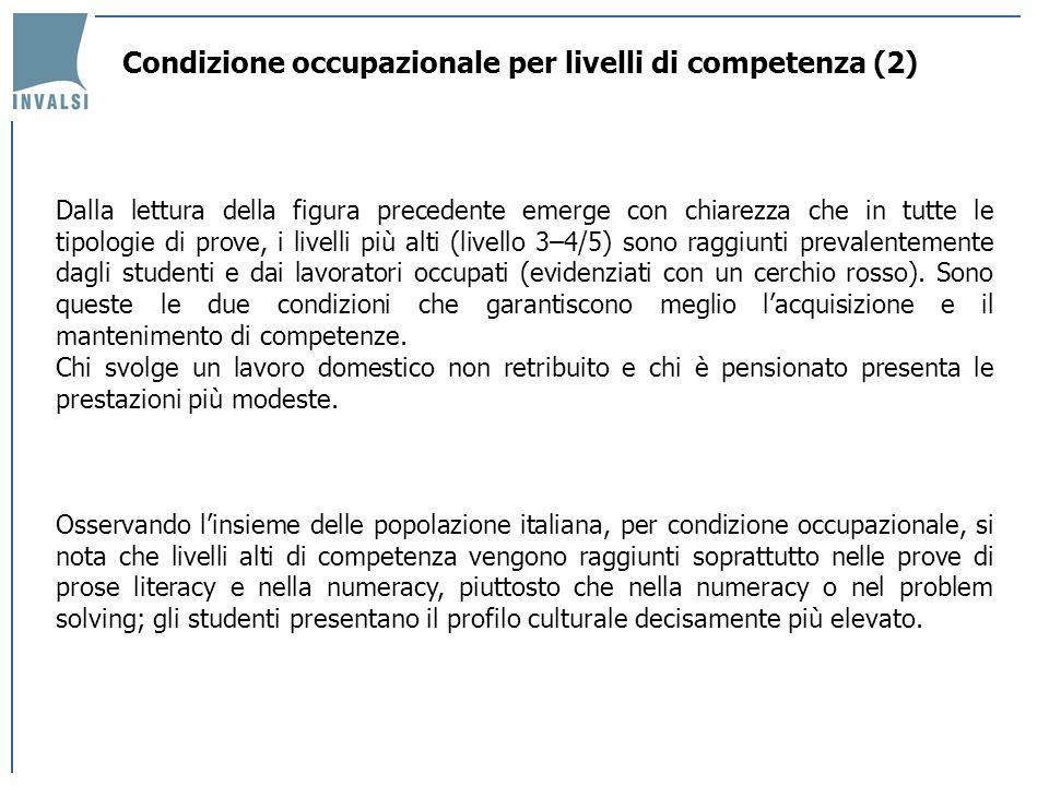 Condizione occupazionale per livelli di competenza (2) Dalla lettura della figura precedente emerge con chiarezza che in tutte le tipologie di prove,