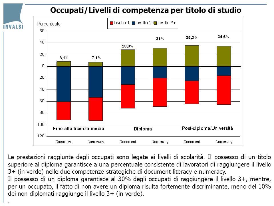 Occupati/Livelli di competenza per titolo di studio Le prestazioni raggiunte dagli occupati sono legate ai livelli di scolarità. Il possesso di un tit