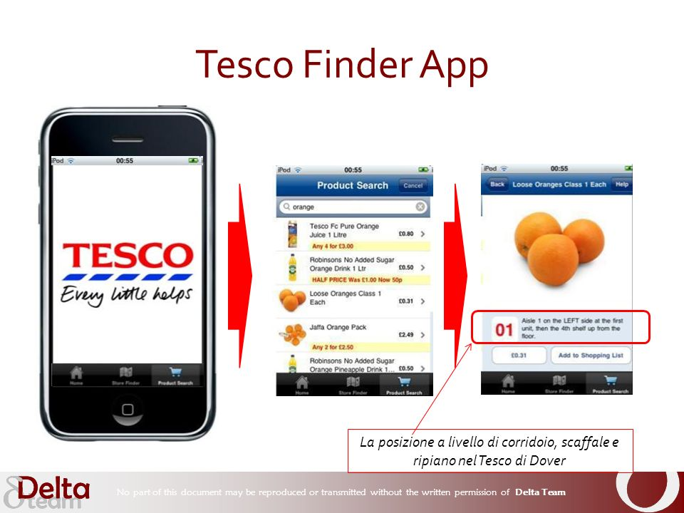 No part of this document may be reproduced or transmitted without the written permission of Delta Team Tesco Finder App La posizione a livello di corridoio, scaffale e ripiano nel Tesco di Dover