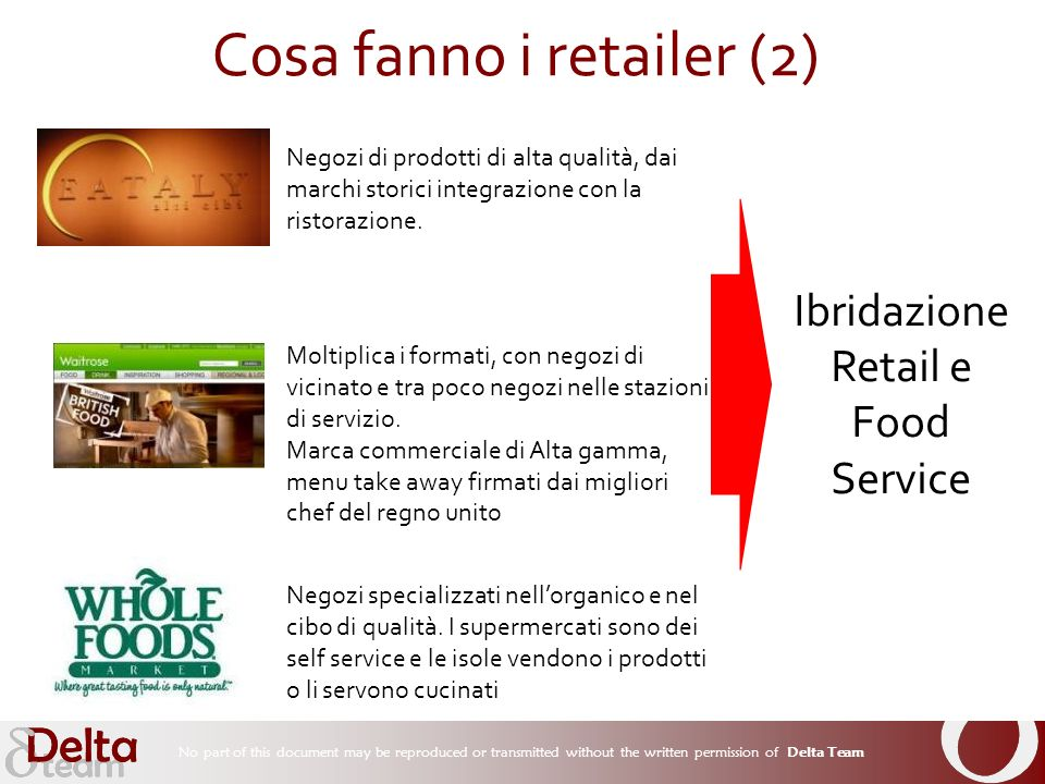 No part of this document may be reproduced or transmitted without the written permission of Delta Team Cosa fanno i retailer (2) Negozi di prodotti di