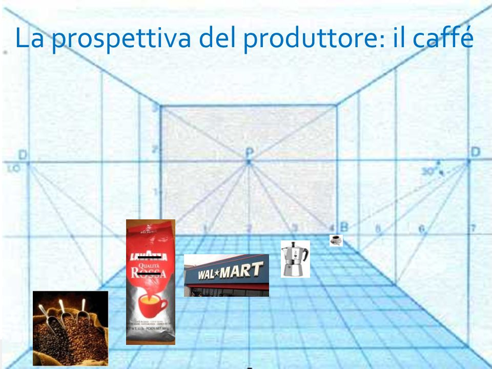 No part of this document may be reproduced or transmitted without the written permission of Delta Team La prospettiva del produttore: il caffé