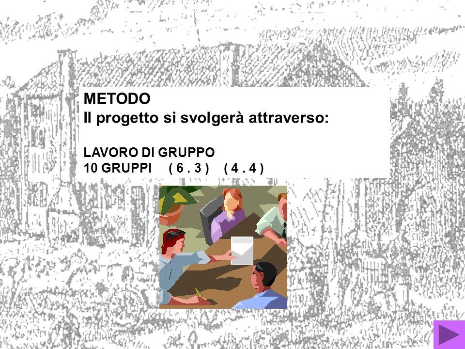 METODO Il progetto si svolgerà attraverso: LAVORO DI GRUPPO 10 GRUPPI ( 6. 3 ) ( 4. 4 )