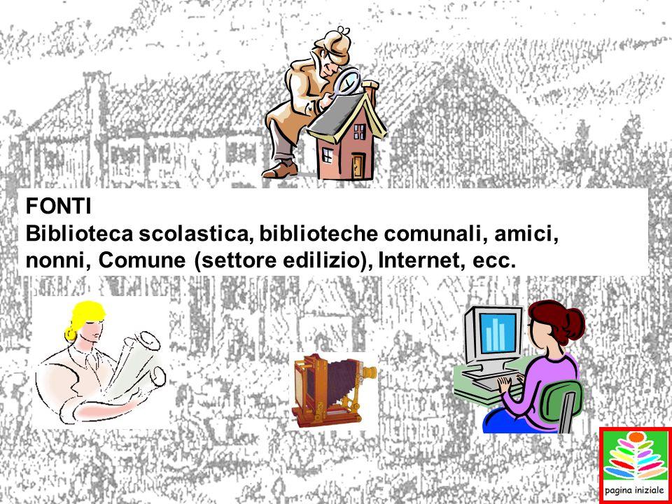 FONTI Biblioteca scolastica, biblioteche comunali, amici, nonni, Comune (settore edilizio), Internet, ecc.