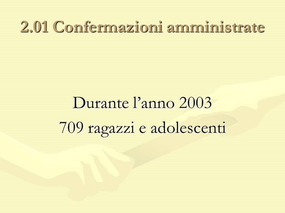 2.01 Confermazioni amministrate Durante lanno 2003 709 ragazzi e adolescenti