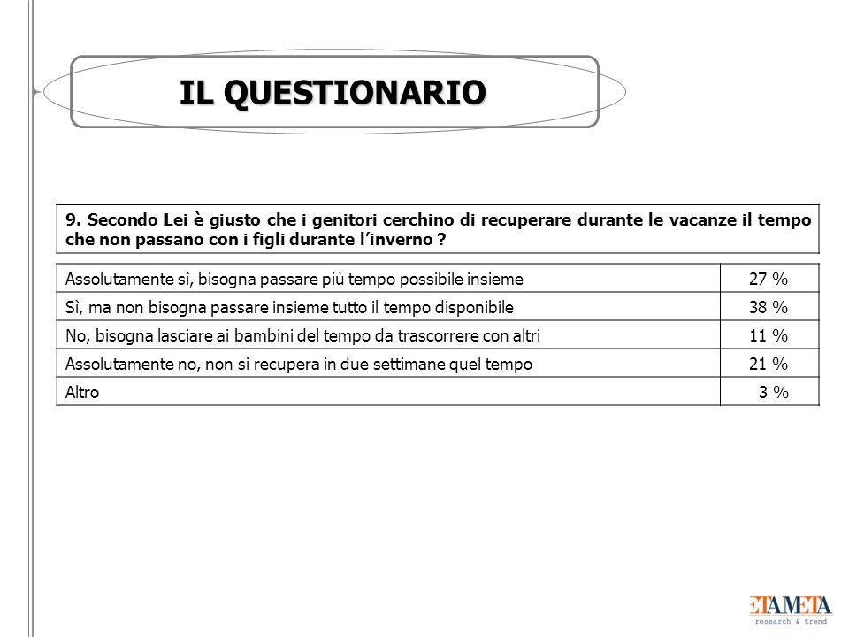 IL QUESTIONARIO 9.