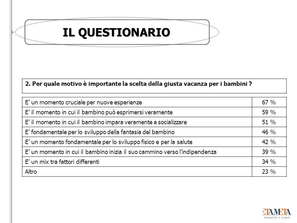 IL QUESTIONARIO 3.