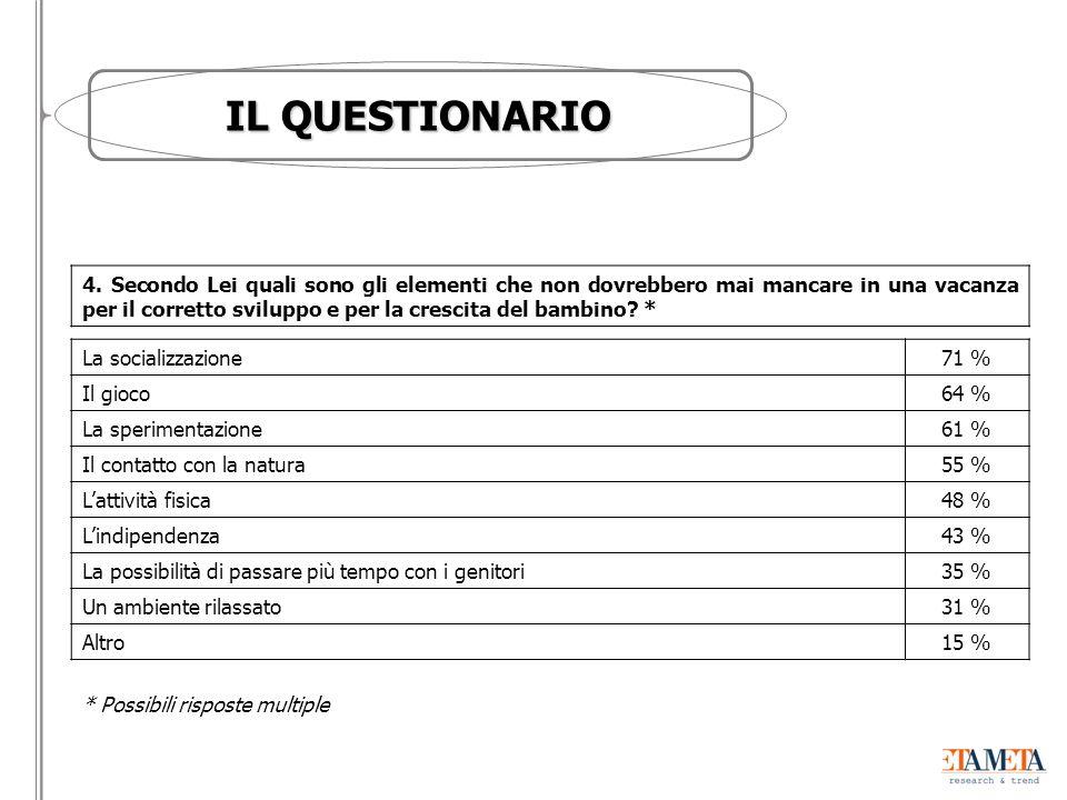 IL QUESTIONARIO 4.