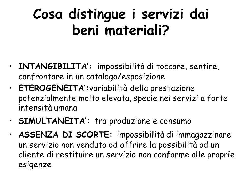 Cosa distingue i servizi dai beni materiali.