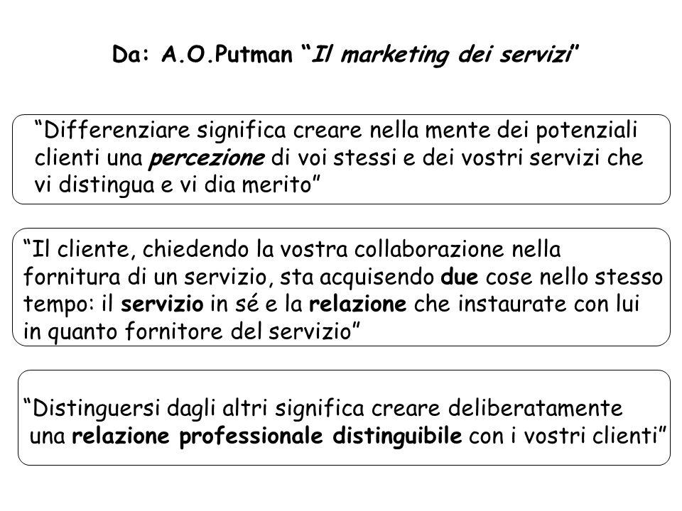 Da: A.O.Putman Il marketing dei servizi Differenziare significa creare nella mente dei potenziali clienti una percezione di voi stessi e dei vostri se