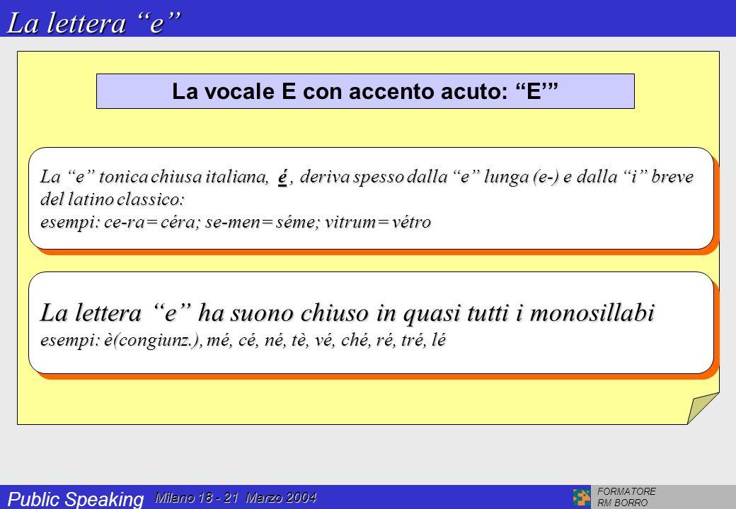 Public Speaking FORMATORE RM BORRO Milano 18 - 21 Marzo 2004 1.