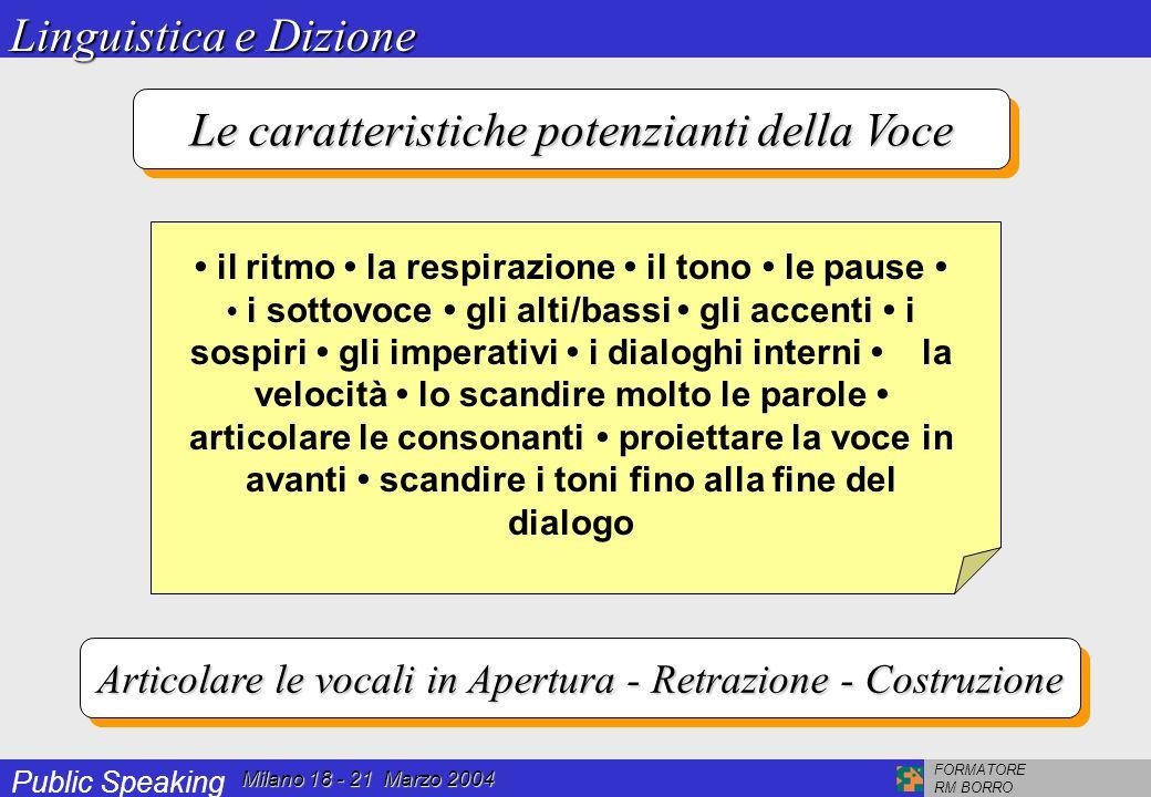 Public Speaking FORMATORE RM BORRO Milano 18 - 21 Marzo 2004 Comunicare in Pubblico con Sicurezza ed Efficacia usando la PNL Comunicare in Pubblico con Sicurezza ed Efficacia usando la PNL