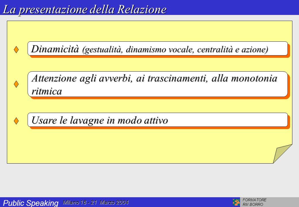 Public Speaking FORMATORE RM BORRO Milano 18 - 21 Marzo 2004 Come iniziare.