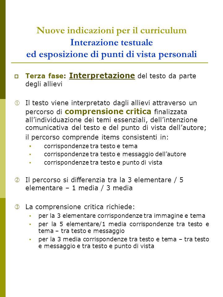 Nuove indicazioni per il curriculum Interazione testuale ed esposizione di punti di vista personali Terza fase: Interpretazione del testo da parte deg